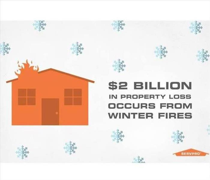 What to do if a Winter Fire effects you